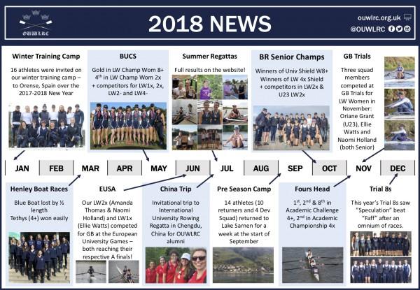 2018News5